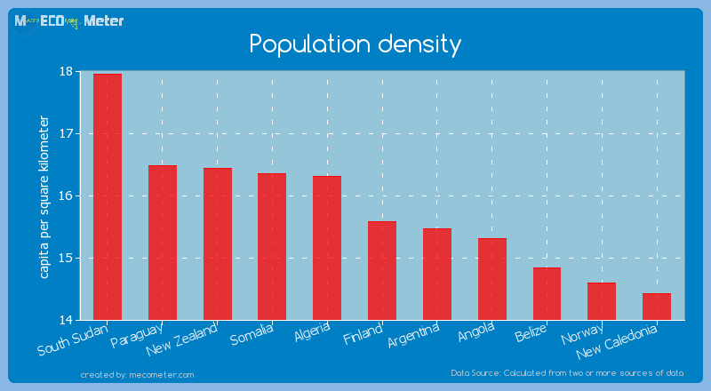 Population density of Finland