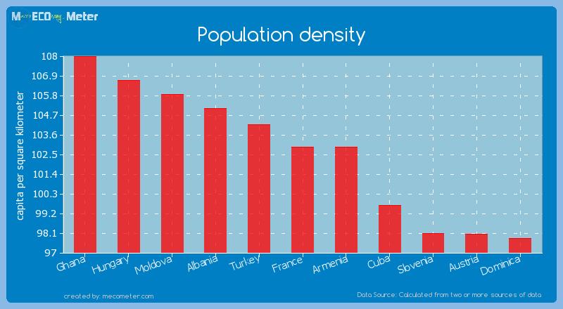 Population density of France