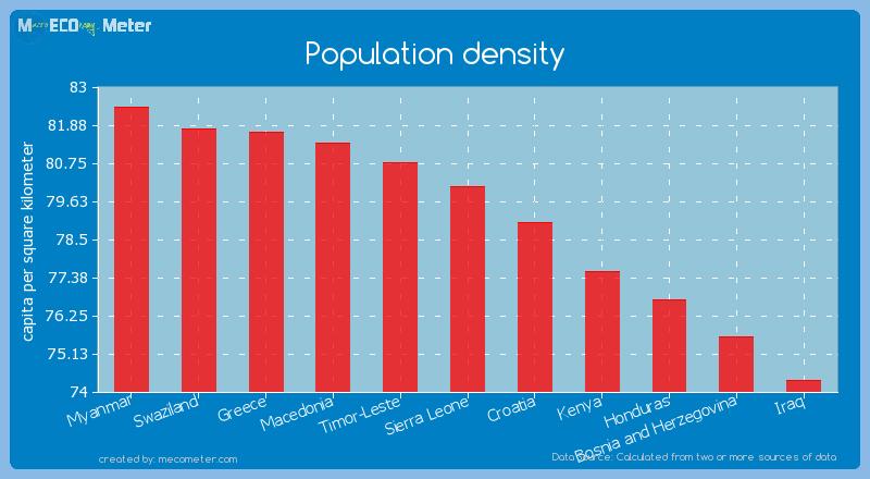 Population density of Sierra Leone