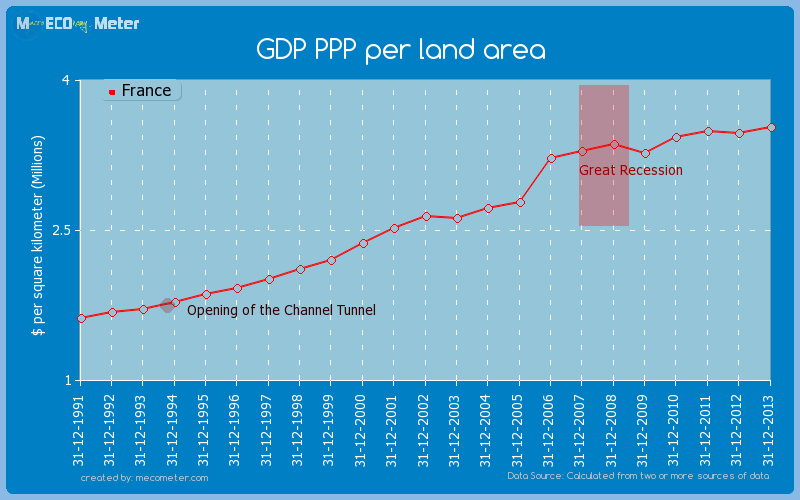 GDP PPP per land area of France