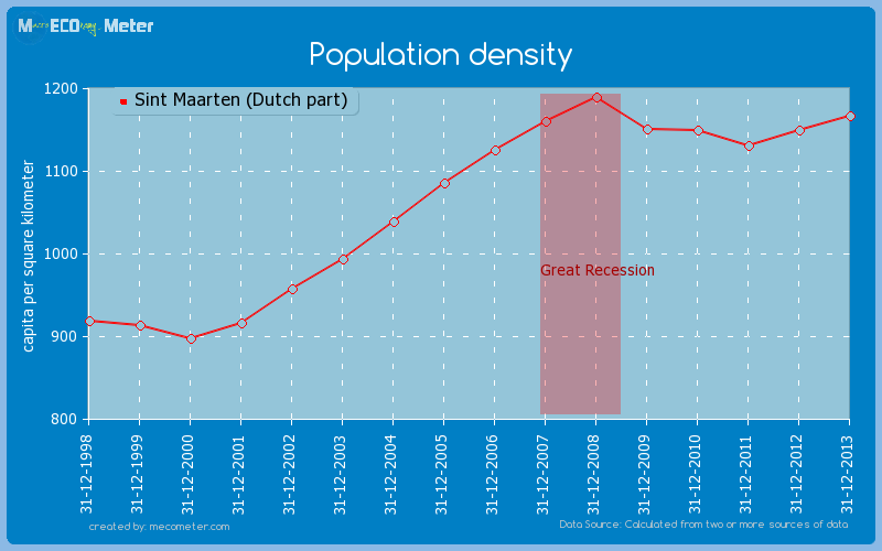 Population density of Sint Maarten (Dutch part)