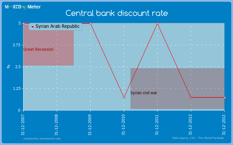 Kenya central bank forex