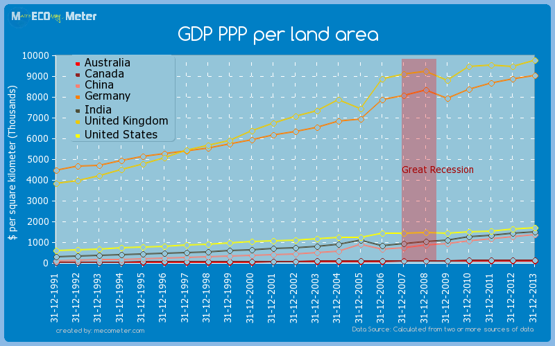 Major world economies by historical values of its GDP PPP per land area