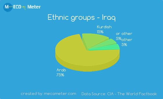 Jordan Ethnic Groups 15
