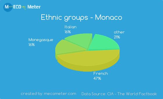 Ethnic Groups In Switzerland