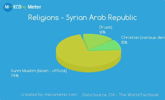 religion and the c wch republic pdf