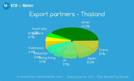 Thai kennenlernen in deutschland