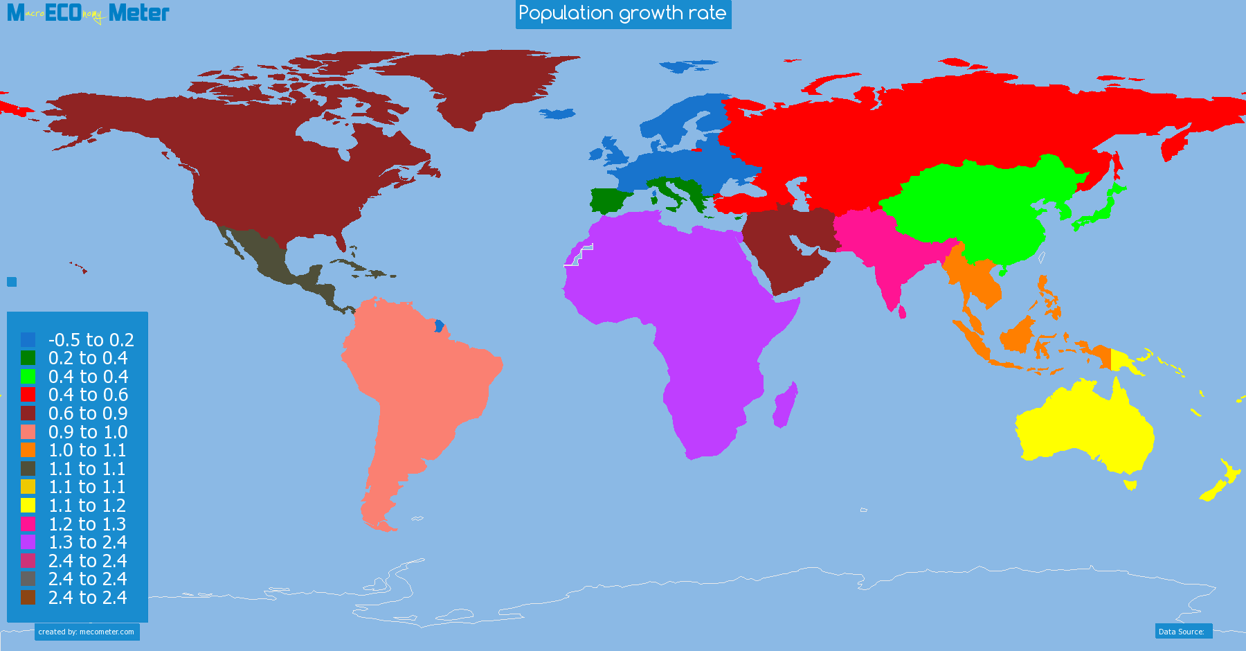 Population growth rate by region