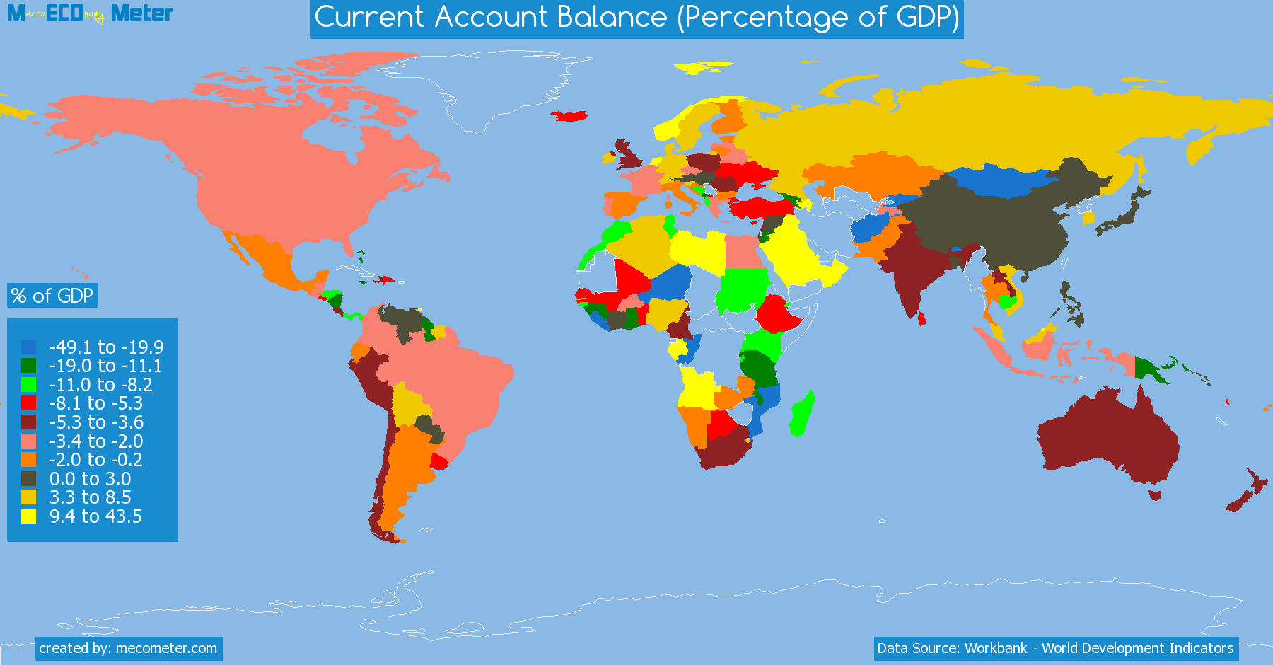 list of countries by Current Account Balance (Percentage of GDP)