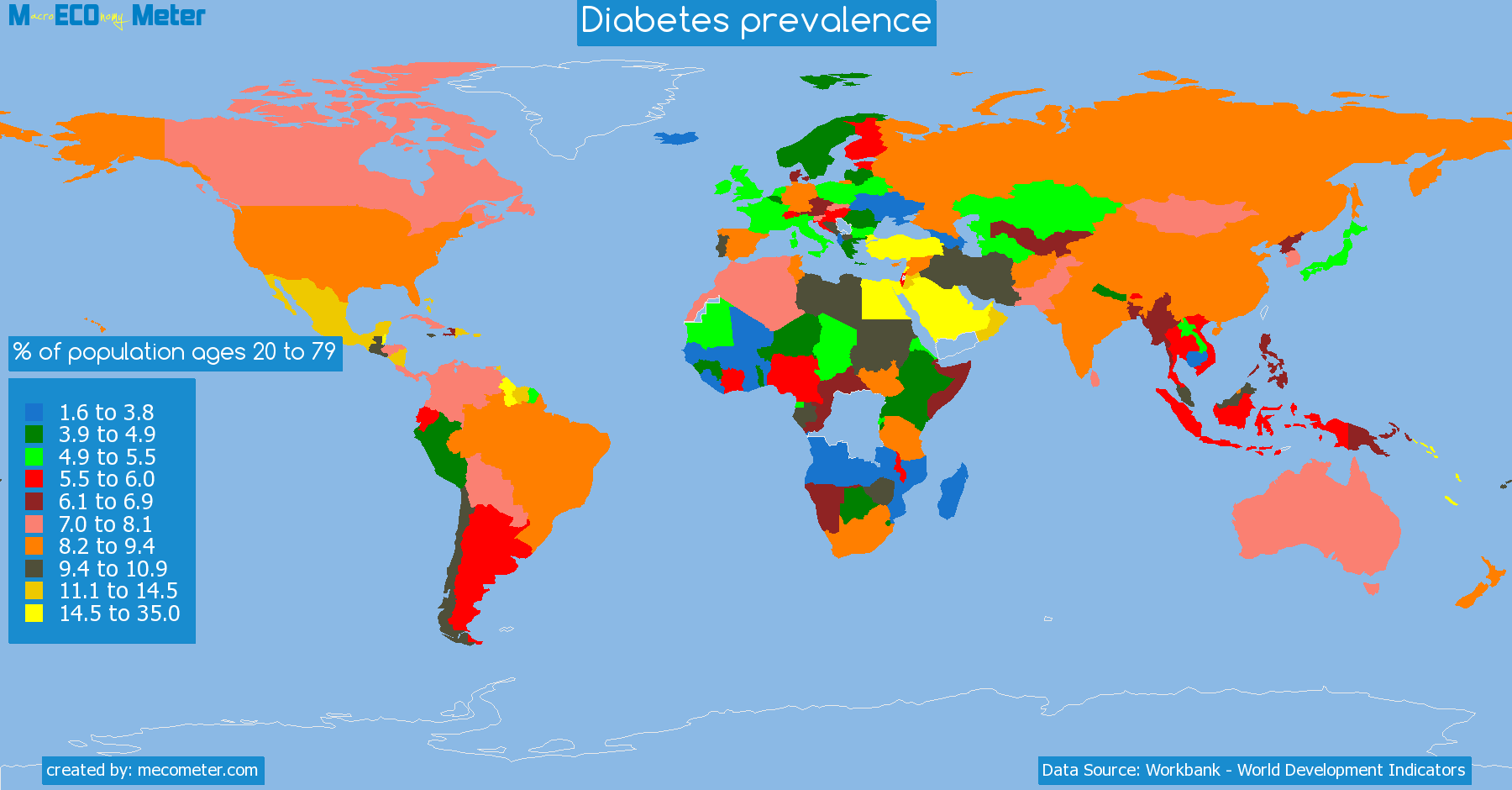 list of countries by Diabetes prevalence