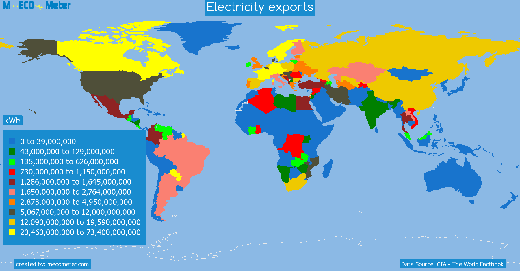 List of countries by electricity exports