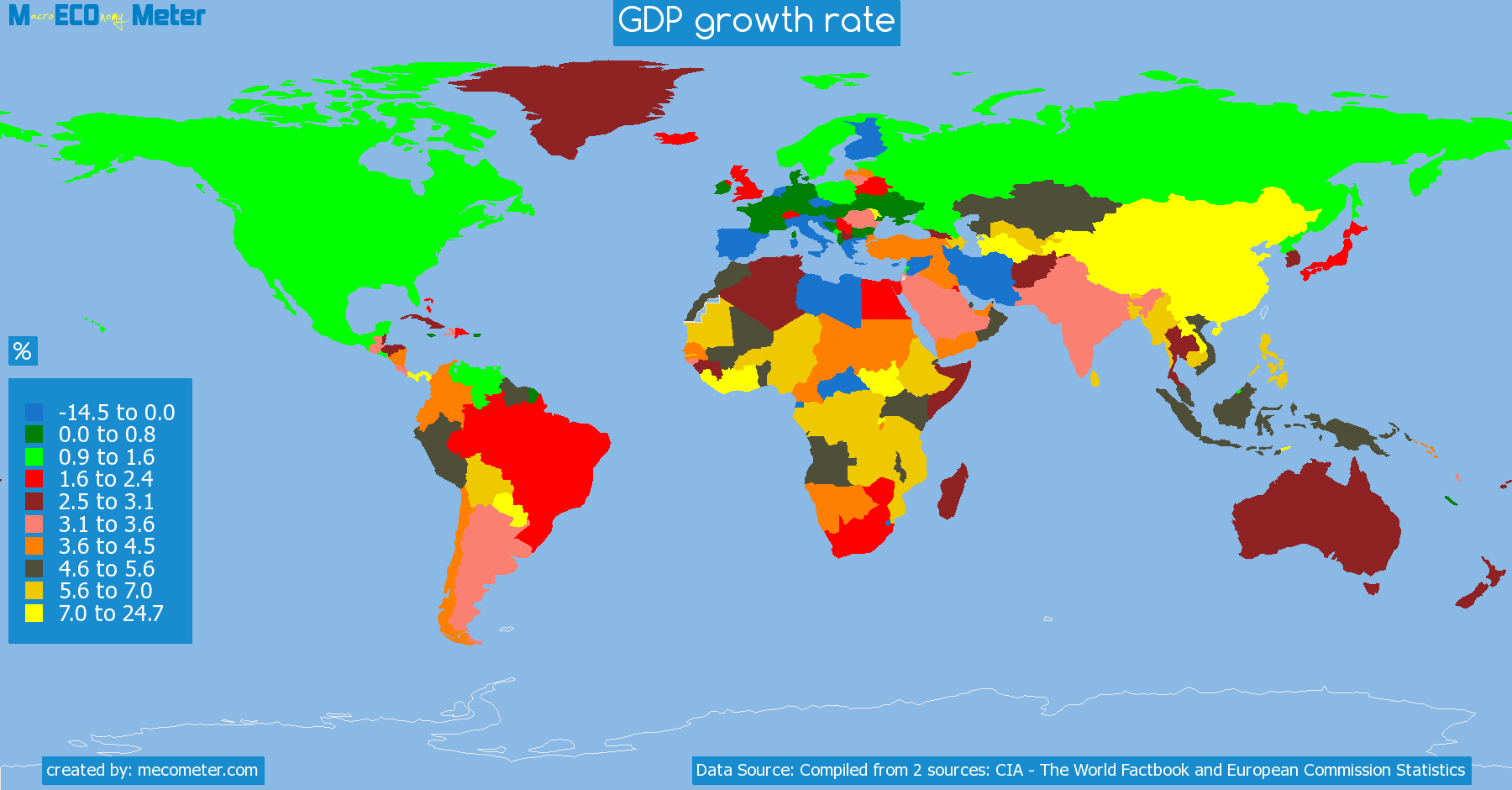 list of countries by GDP growth rate