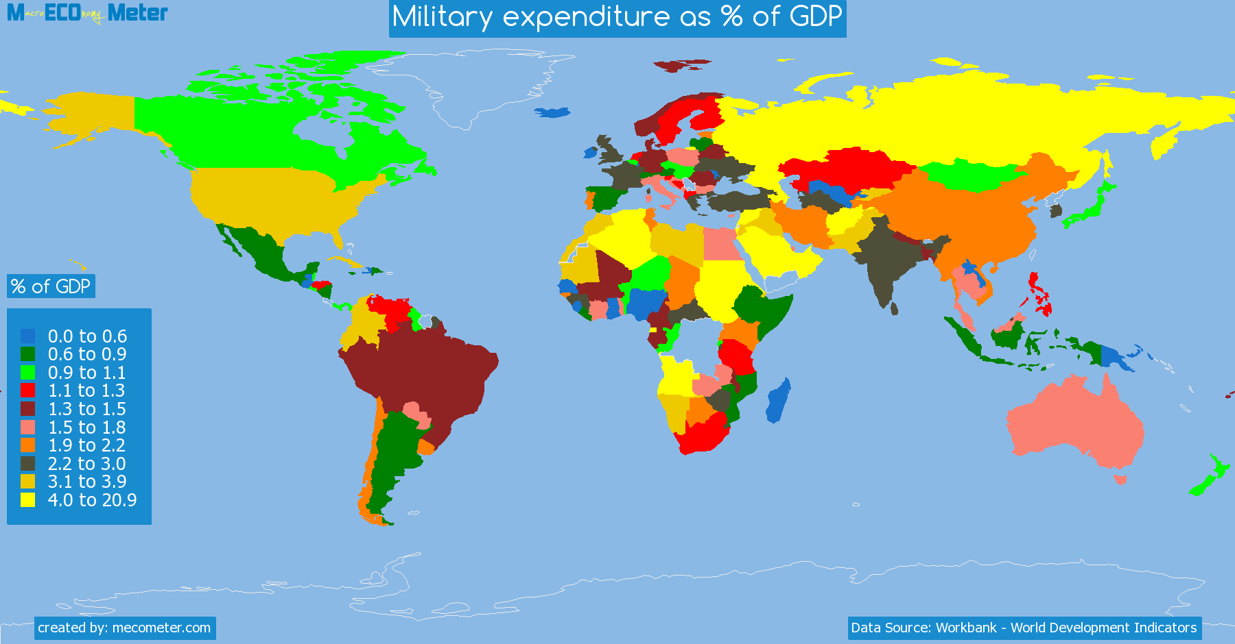 list of countries by Military expenditure as % of GDP