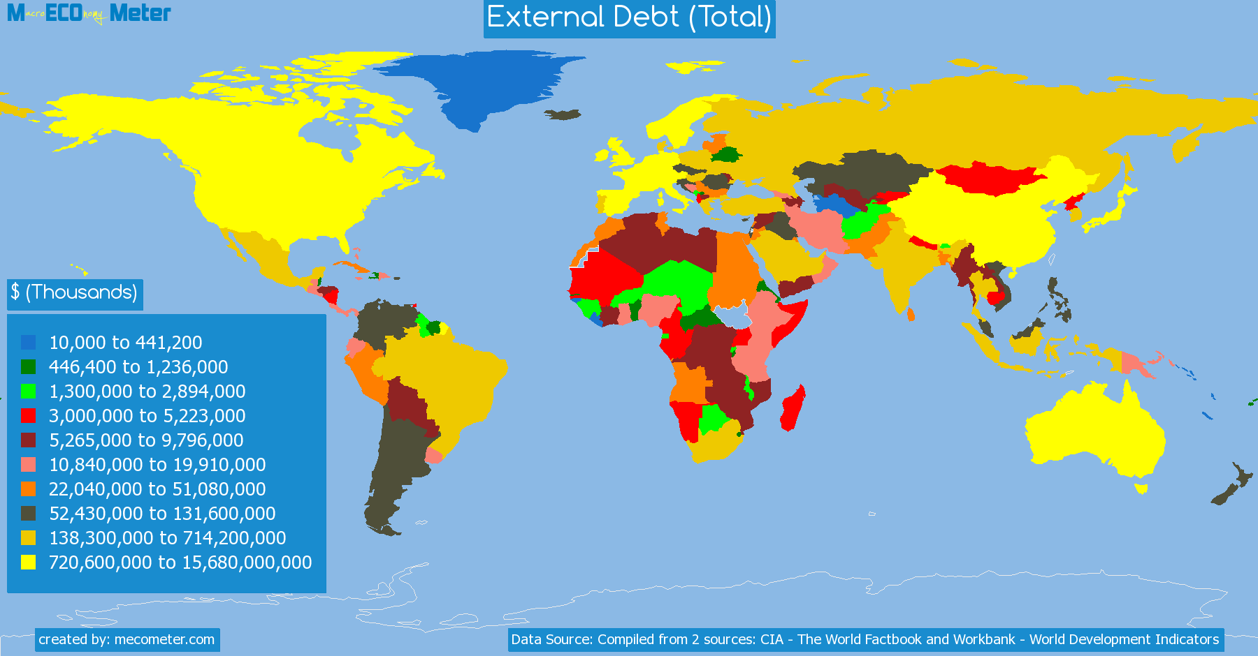 list of countries by External Debt (Total)